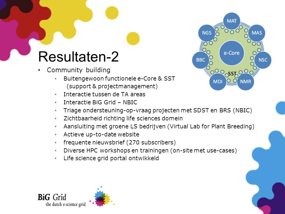 Resultaten-2 • Community building • Buitengewoon functionele e-Core & SST (support & projectmanagement) • Interactie tussen de TA areas • Interactie B
