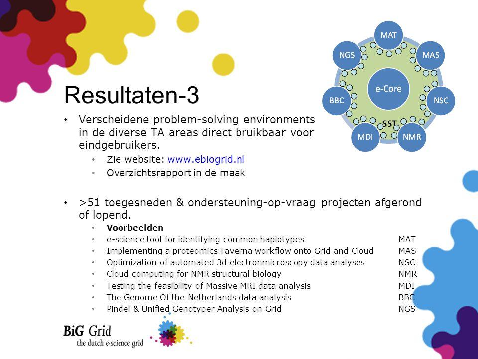 Resultaten-3 • Verscheidene problem-solving environments in de diverse TA areas direct bruikbaar voor eindgebruikers. • Zie website: www.ebiogrid.nl •