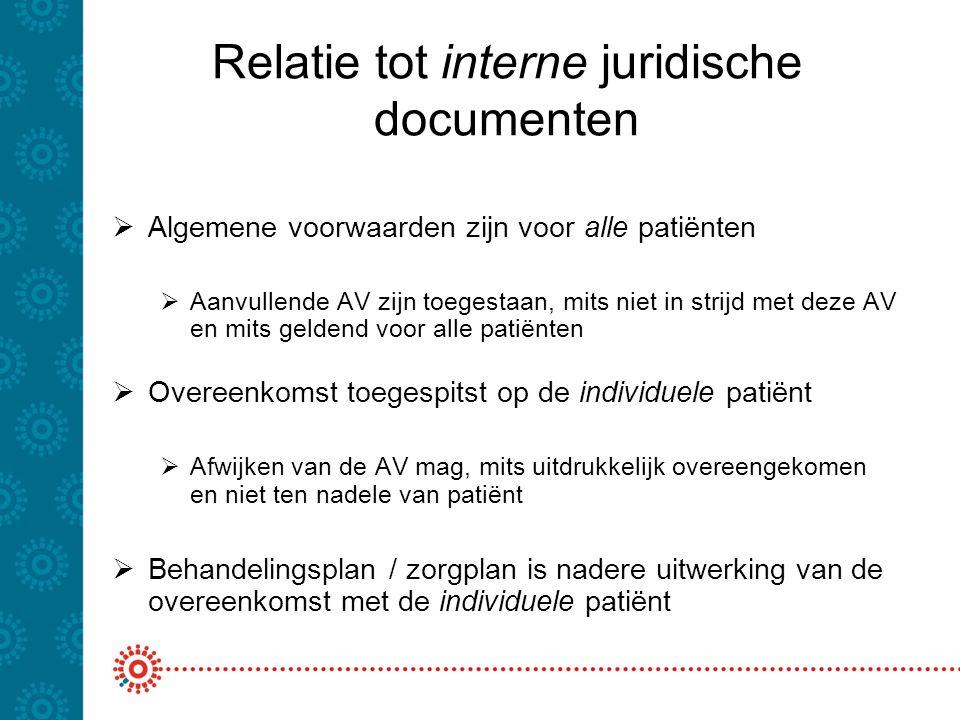 Relatie tot interne juridische documenten  Algemene voorwaarden zijn voor alle patiënten  Aanvullende AV zijn toegestaan, mits niet in strijd met de
