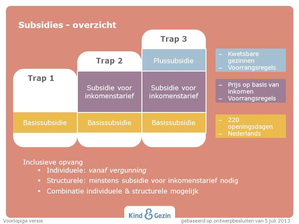 Subsidies - overzicht Trap 3 Plussubsidie Subsidie voor inkomenstarief Basissubsidie Trap 1 1 Basissubsidie Trap 2 Subsidie voor inkomenstarief Basiss