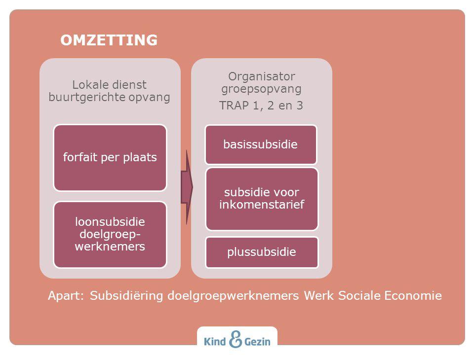 OMZETTING Apart: Subsidiëring doelgroepwerknemers Werk Sociale Economie Lokale dienst buurtgerichte opvang forfait per plaats loonsubsidie doelgroep-