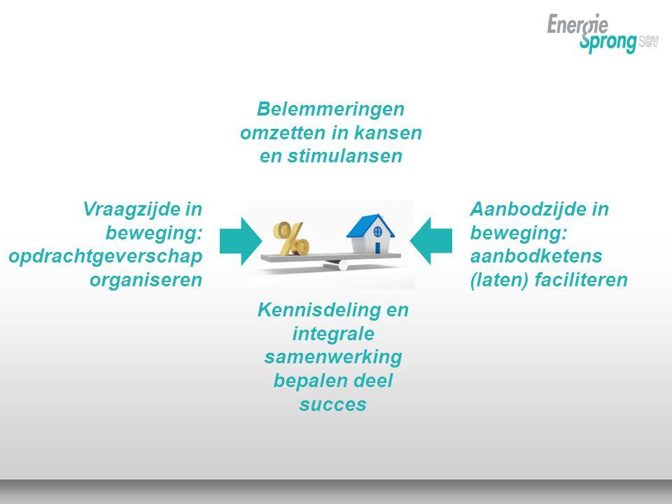 Vraagzijde in beweging: opdrachtgeverschap organiseren Aanbodzijde in beweging: aanbodketens (laten) faciliteren Kennisdeling en integrale samenwerking bepalen deel succes Belemmeringen omzetten in kansen en stimulansen