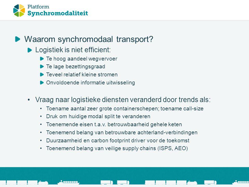 Waarom synchromodaal transport.