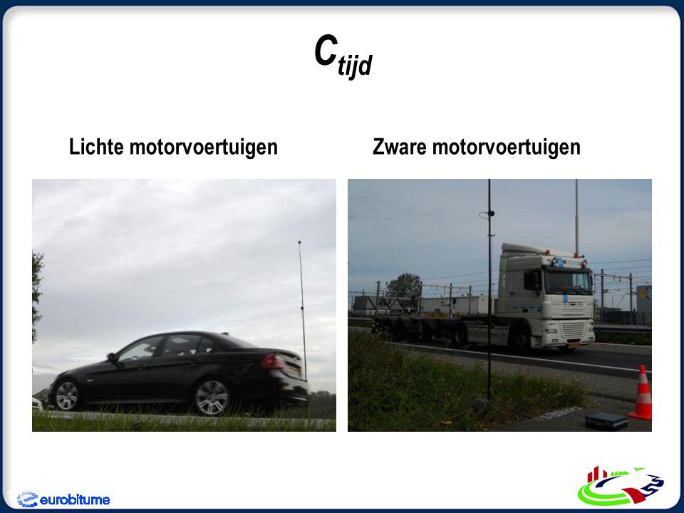 C tijd Lichte motorvoertuigenZware motorvoertuigen 10