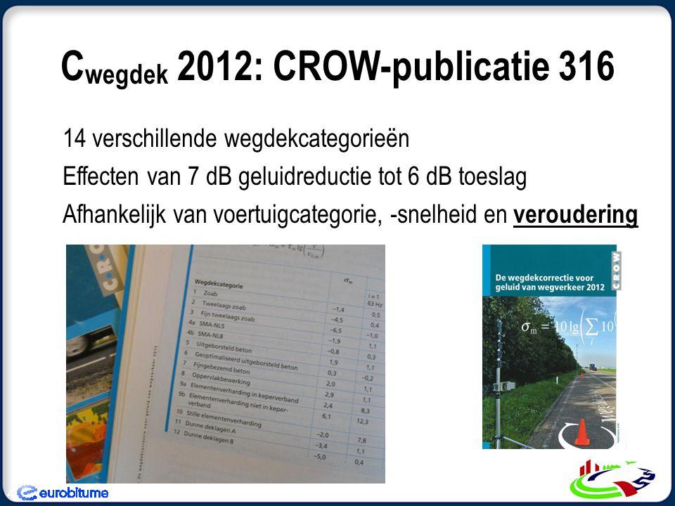 C wegdek 2012: CROW-publicatie 316 14 verschillende wegdekcategorieën Effecten van 7 dB geluidreductie tot 6 dB toeslag Afhankelijk van voertuigcategorie, -snelheid en veroudering 4