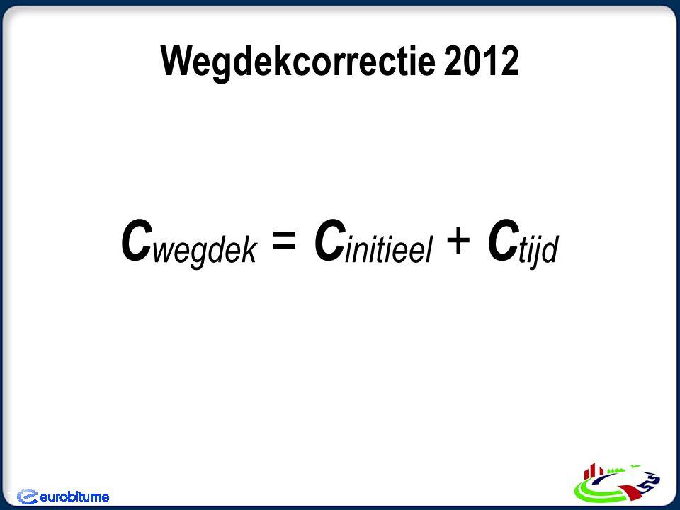 Wegdekcorrectie 2012 7 C wegdek = C initieel + C tijd