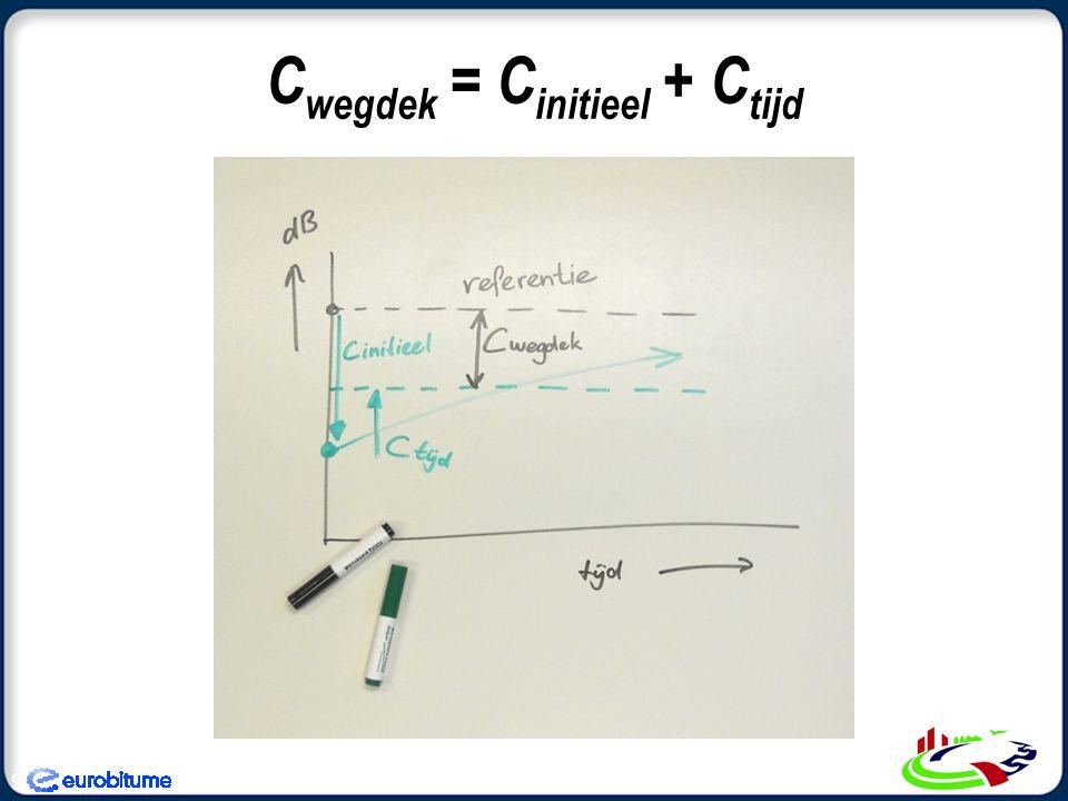 C wegdek = C initieel + C tijd 9