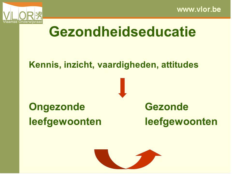 Gezondheidseducatie Kennis, inzicht, vaardigheden, attitudes Ongezonde Gezondeleefgewoonten