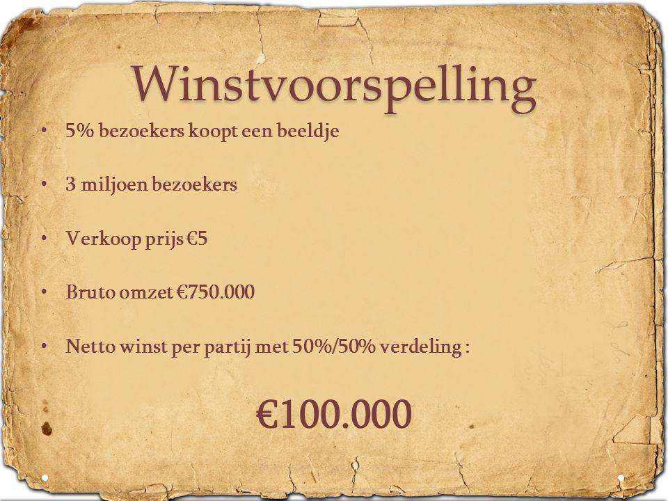 Winstvoorspelling • 5% bezoekers koopt een beeldje • 3 miljoen bezoekers • Verkoop prijs €5 • Bruto omzet €750.000 • Netto winst per partij met 50%/50% verdeling : €100.000
