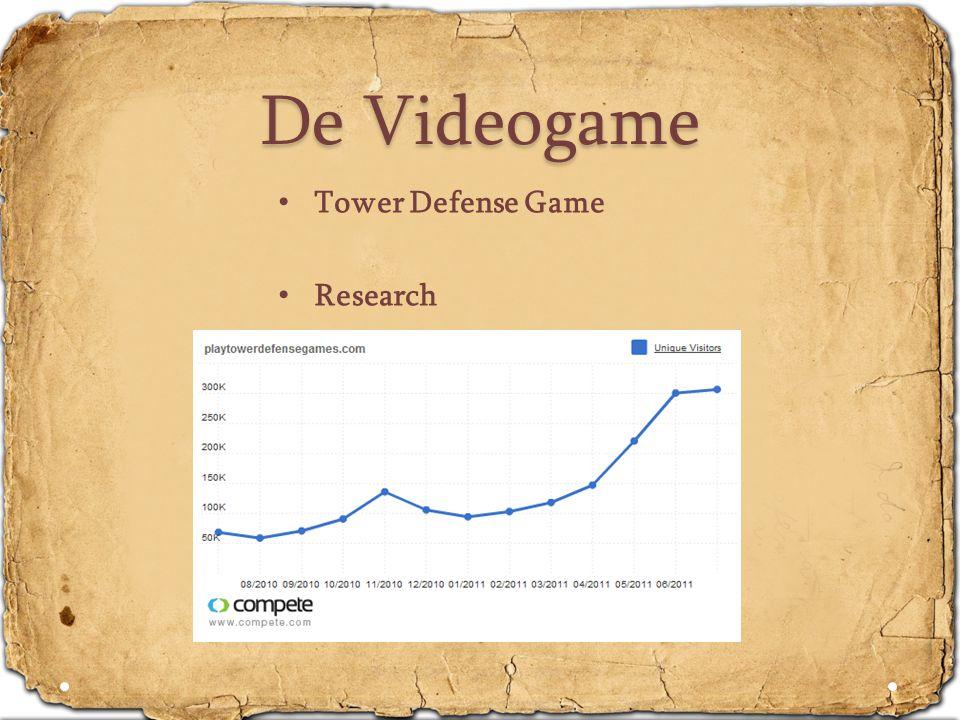 De Videogame • Tower Defense Game • Research