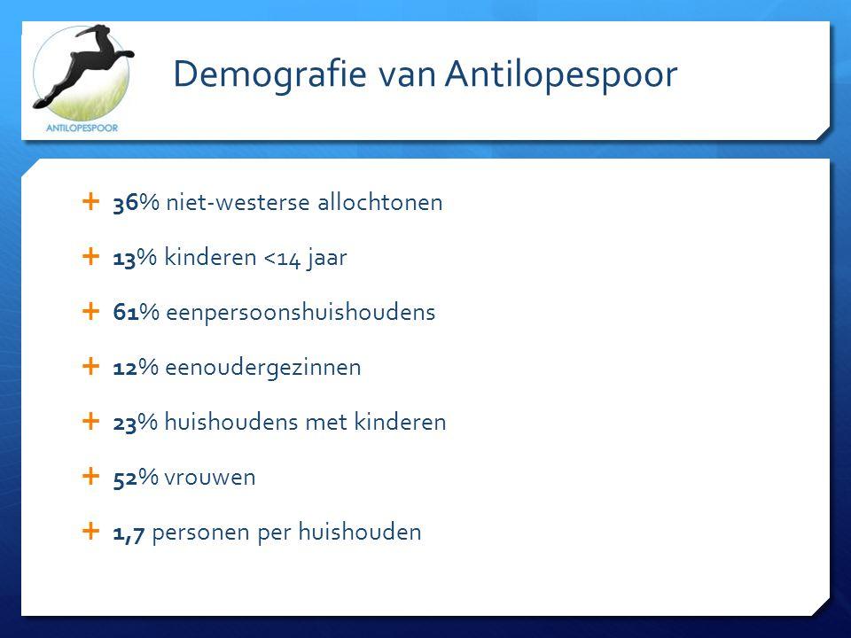 Demografie van Antilopespoor  36% niet-westerse allochtonen  13% kinderen <14 jaar  61% eenpersoonshuishoudens  12% eenoudergezinnen  23% huishoudens met kinderen  52% vrouwen  1,7 personen per huishouden