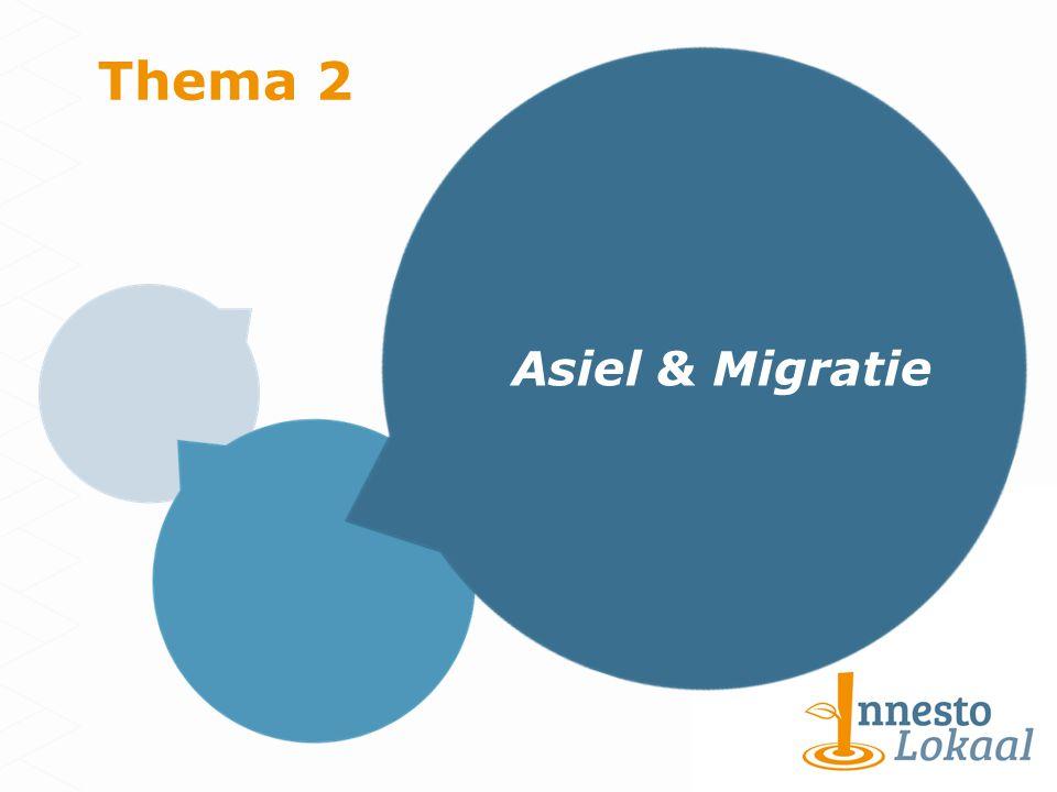 Thema 2 Asiel & Migratie