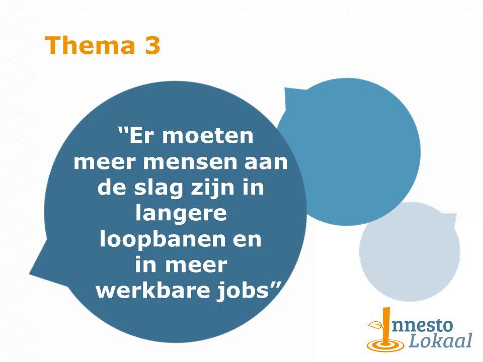 Thema 3 Er moeten meer mensen aan de slag zijn in langere loopbanen en in meer werkbare jobs Inspanningen gericht op integratie en participatie van nieuwkomers zijn minstens even belangrijk als een streng migratiebeleid