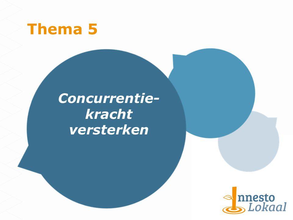 Thema 5 Concurrentie- kracht versterken