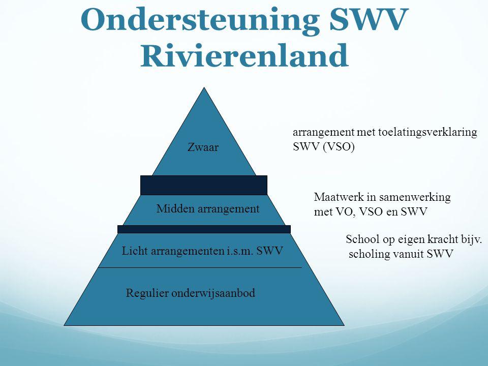 arrangement met toelatingsverklaring SWV (VSO) Maatwerk in samenwerking met VO, VSO en SWV Regulier onderwijsaanbod Licht arrangementen i.s.m.