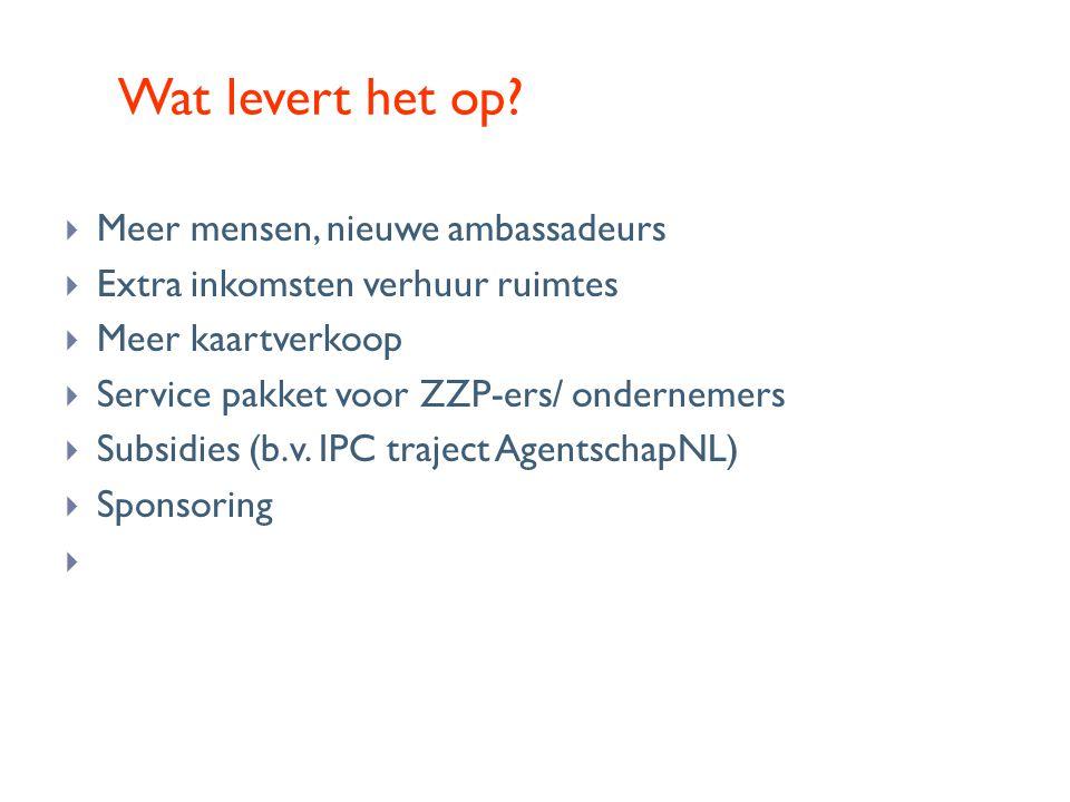 Wat levert het op?  Meer mensen, nieuwe ambassadeurs  Extra inkomsten verhuur ruimtes  Meer kaartverkoop  Service pakket voor ZZP-ers/ ondernemers