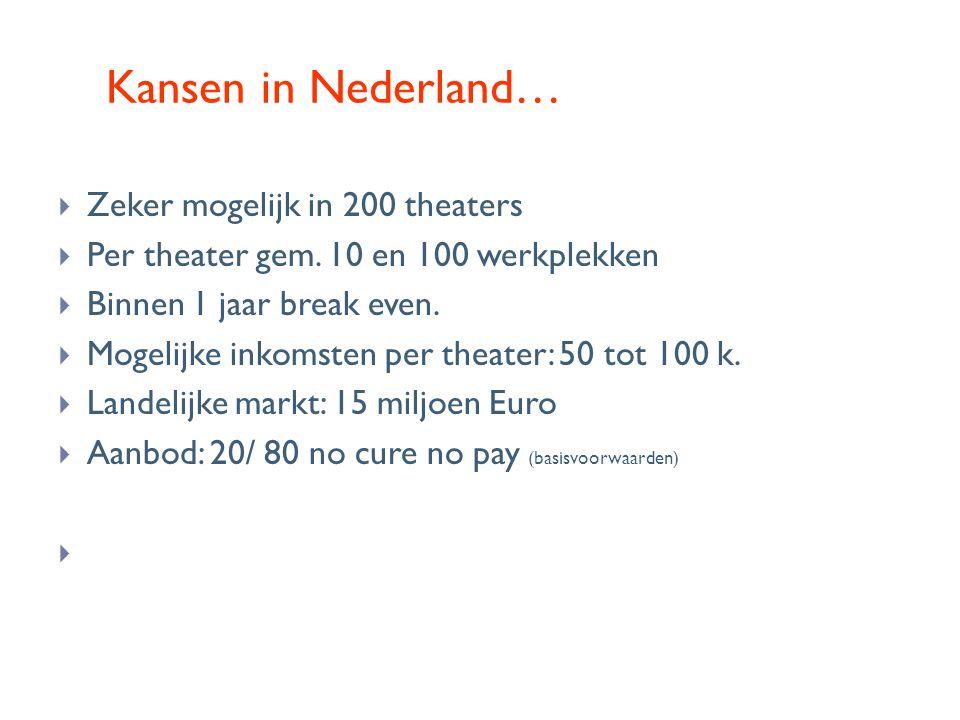 Kansen in Nederland…  Zeker mogelijk in 200 theaters  Per theater gem. 10 en 100 werkplekken  Binnen 1 jaar break even.  Mogelijke inkomsten per t