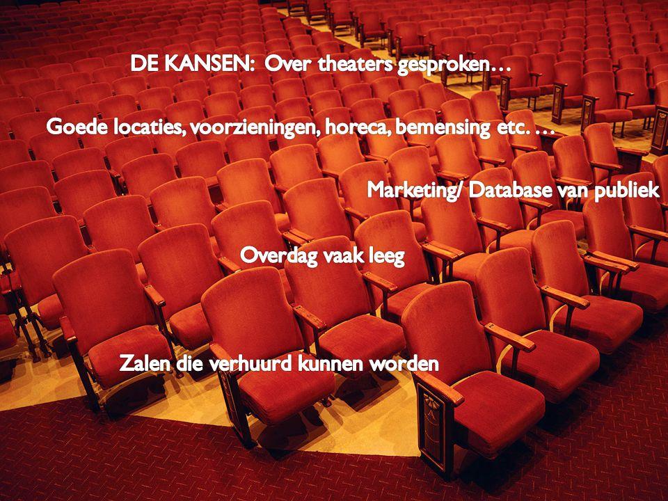 Net(Anders)Werken in theaters  Flexwerken in theaters.