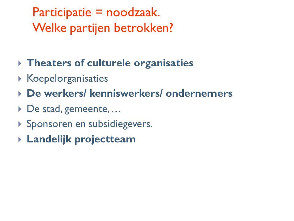 Participatie = noodzaak. Welke partijen betrokken?  Theaters of culturele organisaties  Koepelorganisaties  De werkers/ kenniswerkers/ ondernemers