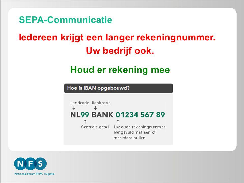 SEPA-Communicatie 11 Iedereen krijgt een langer rekeningnummer. Houd er rekening mee Uw bedrijf ook.