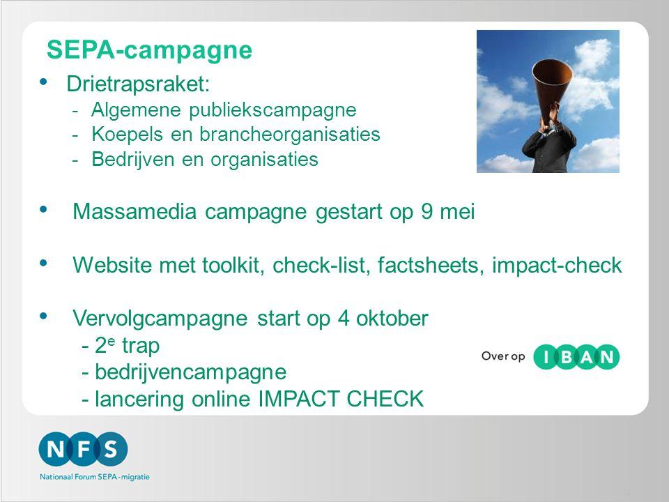 SEPA-campagne • Drietrapsraket: -Algemene publiekscampagne -Koepels en brancheorganisaties -Bedrijven en organisaties • Massamedia campagne gestart op