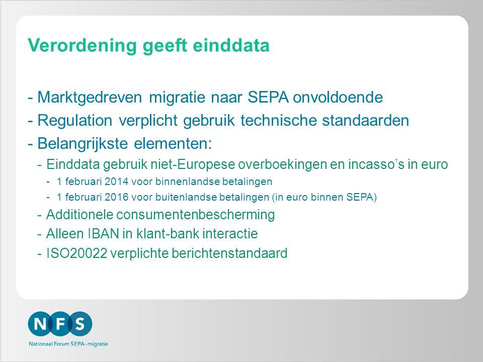 Verordening geeft einddata -Marktgedreven migratie naar SEPA onvoldoende -Regulation verplicht gebruik technische standaarden -Belangrijkste elementen
