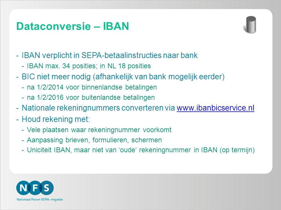 Dataconversie – IBAN -IBAN verplicht in SEPA-betaalinstructies naar bank -IBAN max. 34 posities; in NL 18 posities -BIC niet meer nodig (afhankelijk v