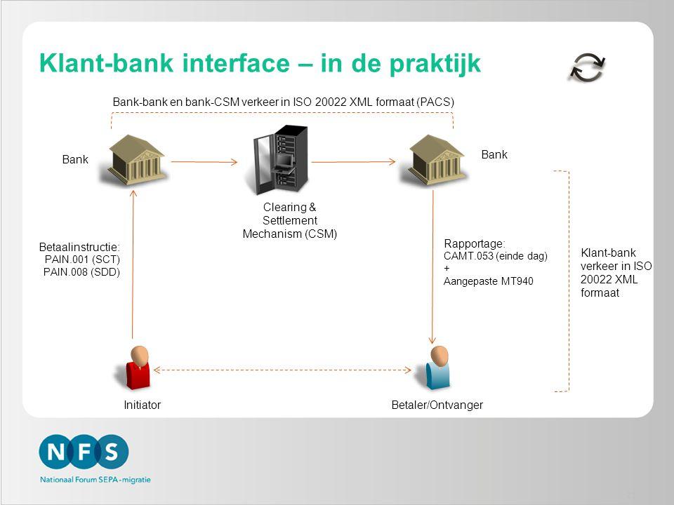 Klant-bank interface – in de praktijk InitiatorBetaler/Ontvanger Clearing & Settlement Mechanism (CSM) Rapportage: CAMT.053 (einde dag) + Aangepaste M