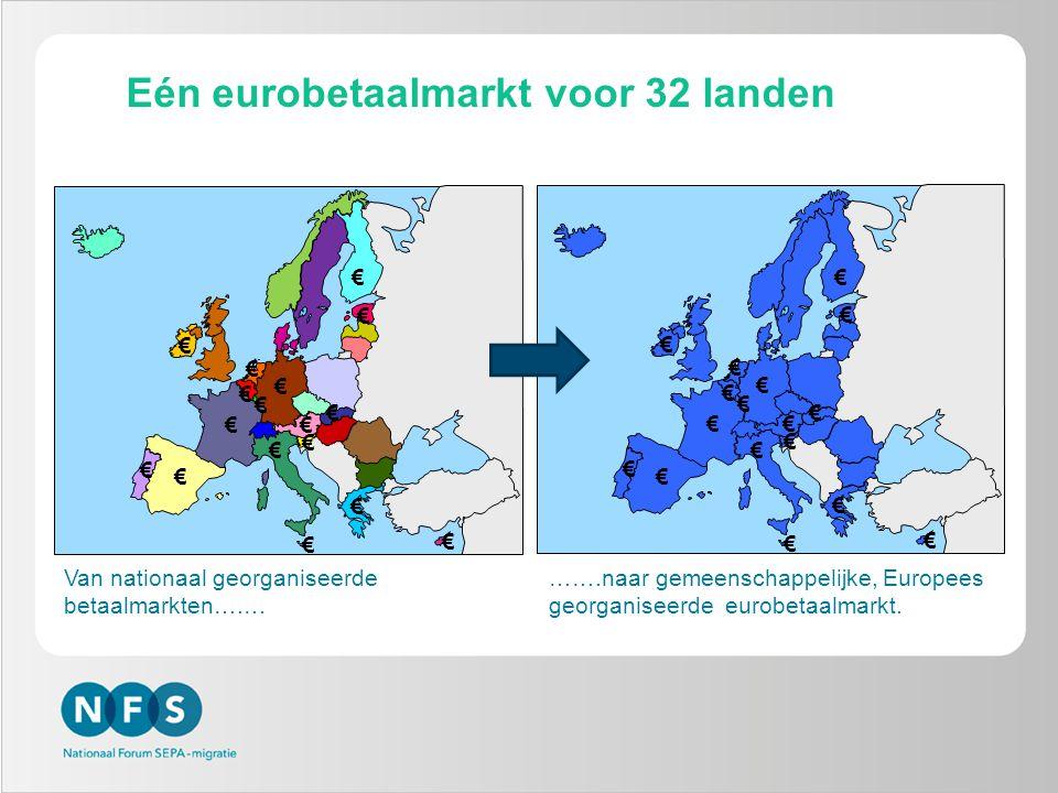 Van nationaal georganiseerde betaalmarkten….… …….naar gemeenschappelijke, Europees georganiseerde eurobetaalmarkt. € € € € € € € € € € € € € € € € € €