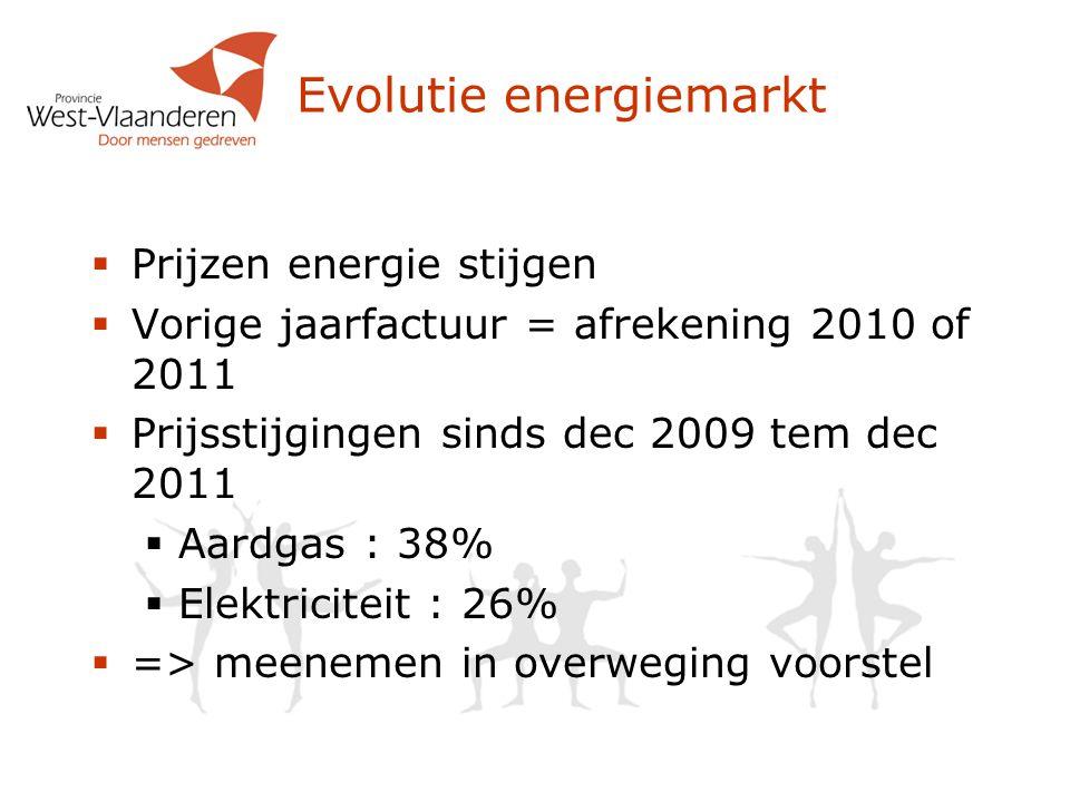 Evolutie energiemarkt  Prijzen energie stijgen  Vorige jaarfactuur = afrekening 2010 of 2011  Prijsstijgingen sinds dec 2009 tem dec 2011  Aardgas : 38%  Elektriciteit : 26%  => meenemen in overweging voorstel
