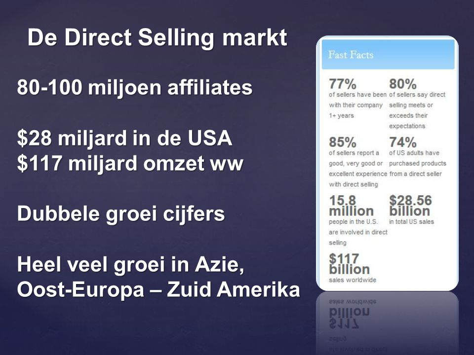 80-100 miljoen affiliates $28 miljard in de USA $117 miljard omzet ww Dubbele groei cijfers Heel veel groei in Azie, Oost-Europa – Zuid Amerika De Direct Selling markt