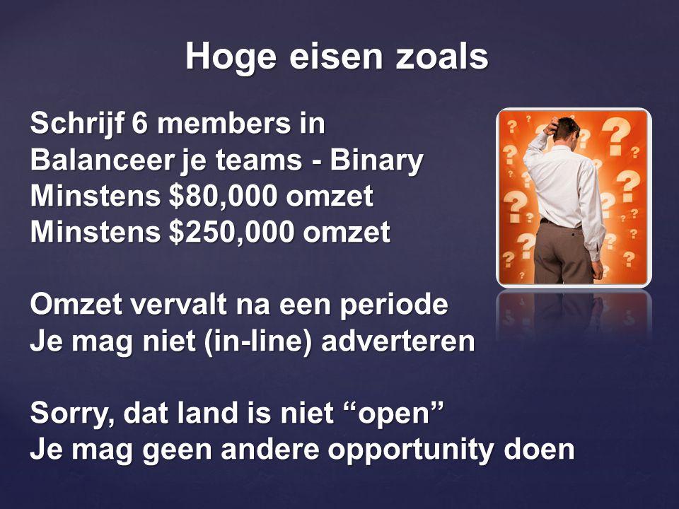 Ervaringen Hans van den Hoogen – Mindworks: Nog iets leuks trouwens: heb laatst een kort empower blog berichtje geschreven met een video - in een paar dagen bijna 2.000 likes en duizenden bezoekers !