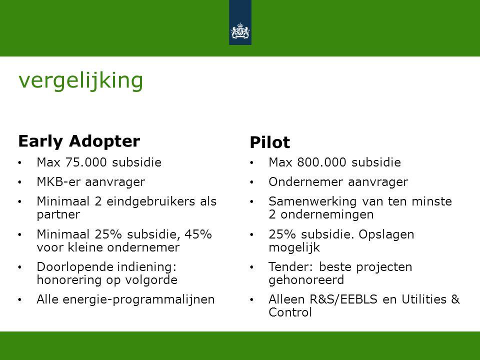 Early Adopter vergelijking Pilot • Max 75.000 subsidie • MKB-er aanvrager • Minimaal 2 eindgebruikers als partner • Minimaal 25% subsidie, 45% voor kl
