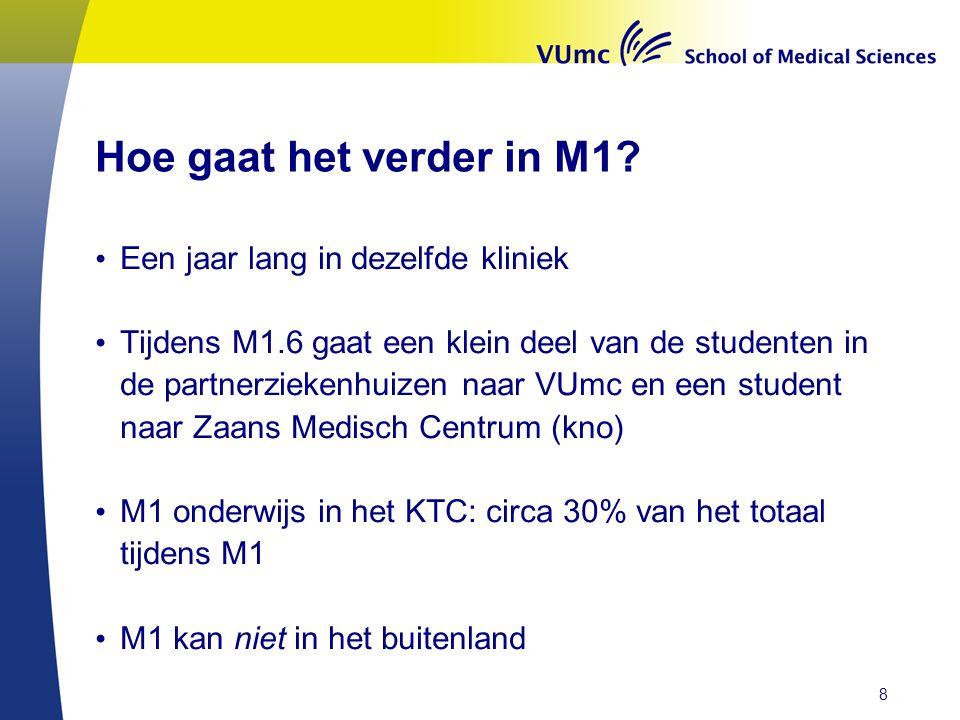 Hoe gaat het verder in M1? • Een jaar lang in dezelfde kliniek • Tijdens M1.6 gaat een klein deel van de studenten in de partnerziekenhuizen naar VUmc