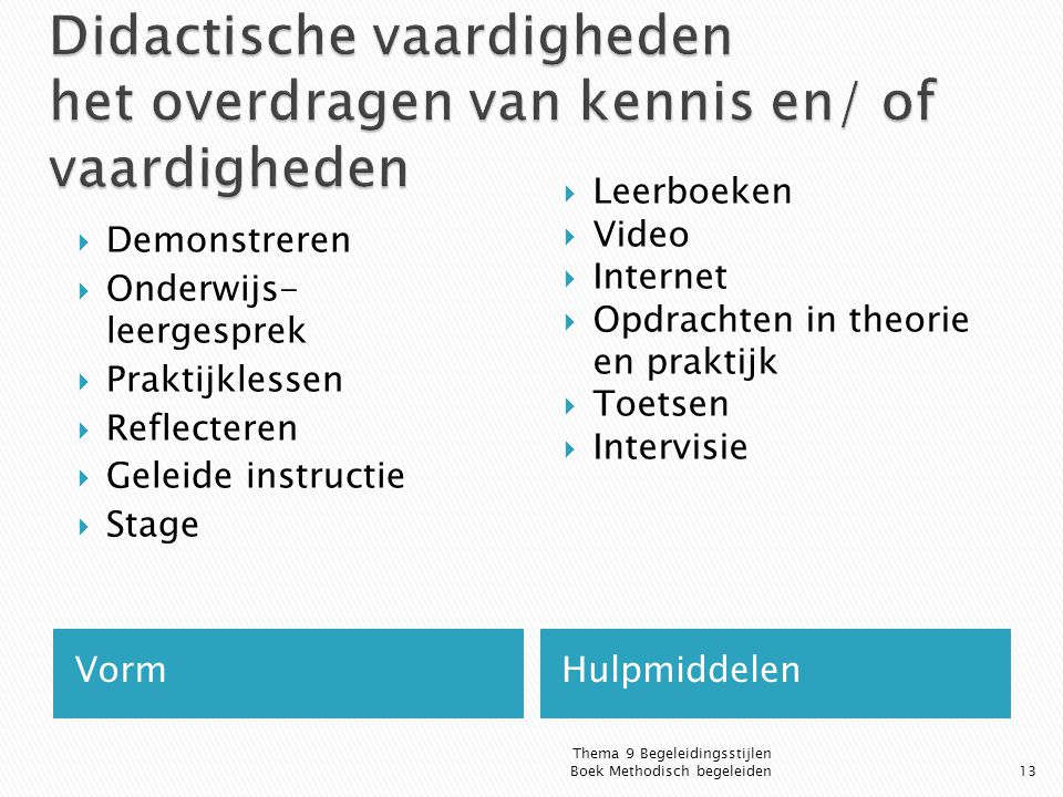 VormHulpmiddelen  Demonstreren  Onderwijs- leergesprek  Praktijklessen  Reflecteren  Geleide instructie  Stage  Leerboeken  Video  Internet 