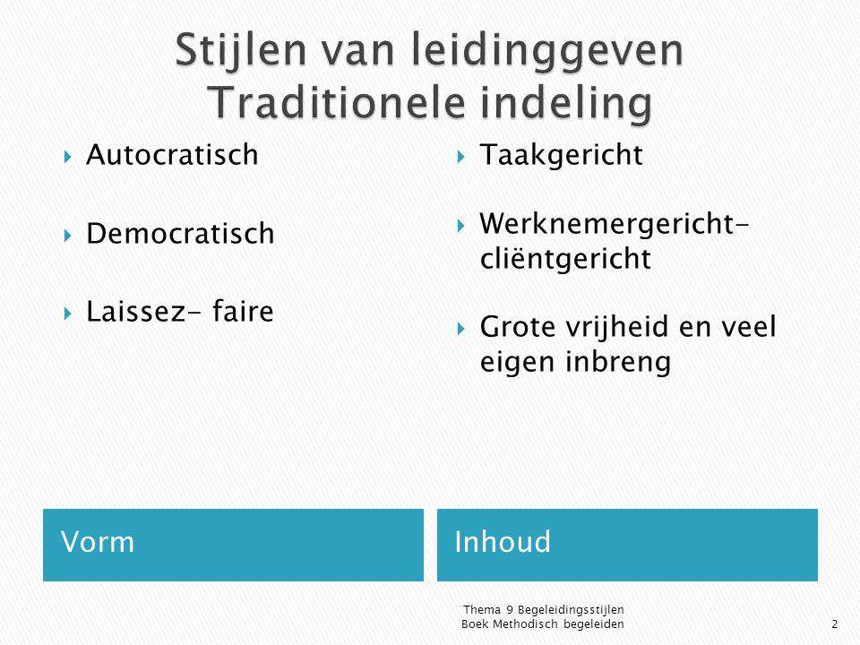 VormInhoud  Autocratisch  Democratisch  Laissez- faire  Taakgericht  Werknemergericht- cliëntgericht  Grote vrijheid en veel eigen inbreng Thema