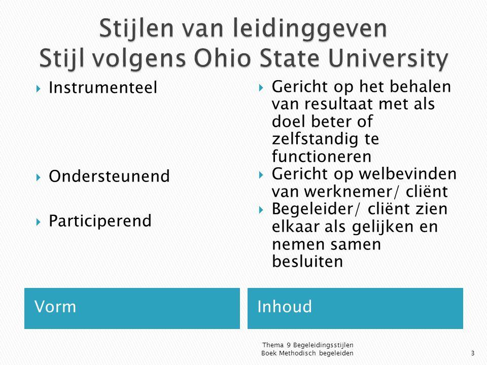 Zie website http://123management.eu/0/030_cultuur/a300_cultuur_14_ro os_van_leary.html en http://www.gertjanschop.com/modellen/roos_van_leary.html Thema 9 Begeleidingsstijlen Boek Methodisch begeleiden4