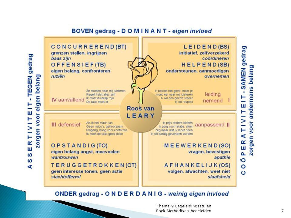 Thema 9 Begeleidingsstijlen Boek Methodisch begeleiden18