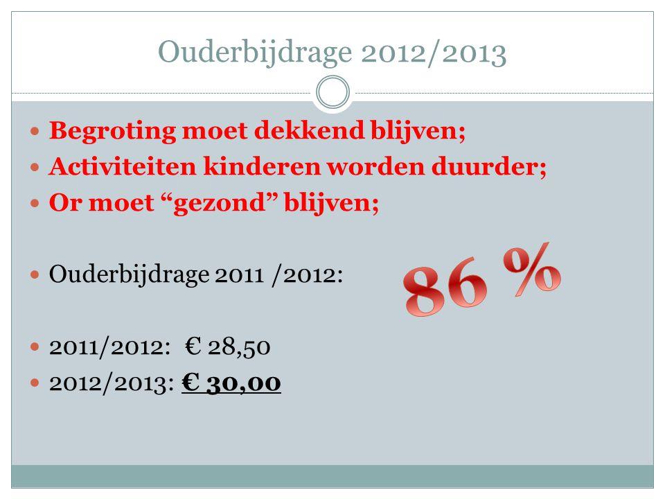 Ouderbijdrage 2012/2013  Begroting moet dekkend blijven;  Activiteiten kinderen worden duurder;  Or moet gezond blijven;  Ouderbijdrage 2011 /2012:  2011/2012: € 28,50  2012/2013: € 30,00