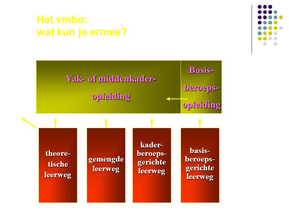 Leerwegen en sectoren: welke combinaties zijn er.