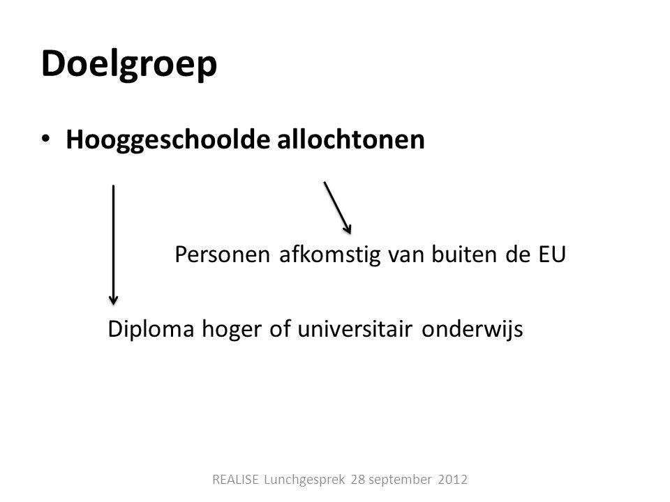 Doelgroep • Hooggeschoolde allochtonen Personen afkomstig van buiten de EU Diploma hoger of universitair onderwijs REALISE Lunchgesprek 28 september 2012