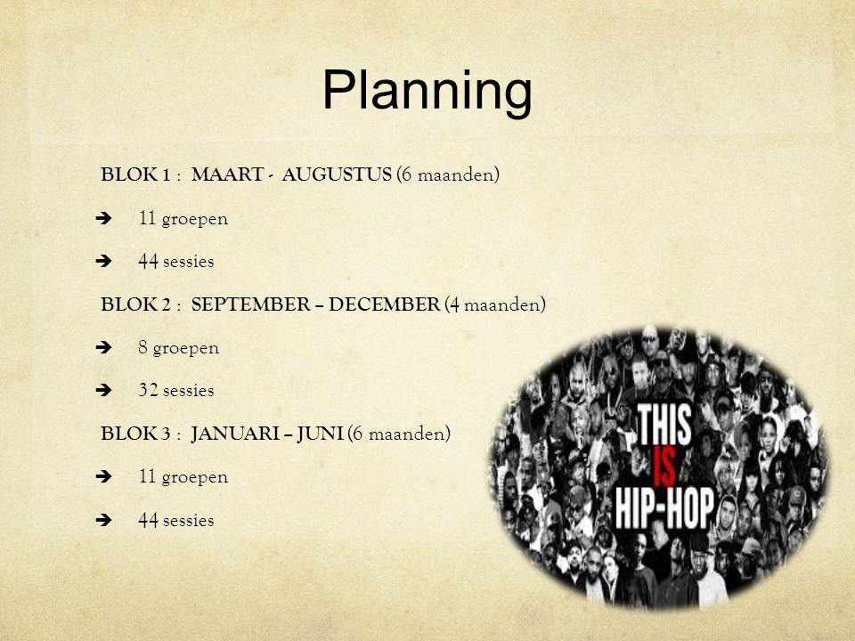 Planning BLOK 1 : MAART - AUGUSTUS (6 maanden)  11 groepen  44 sessies BLOK 2 : SEPTEMBER – DECEMBER (4 maanden)  8 groepen  32 sessies BLOK 3 : J