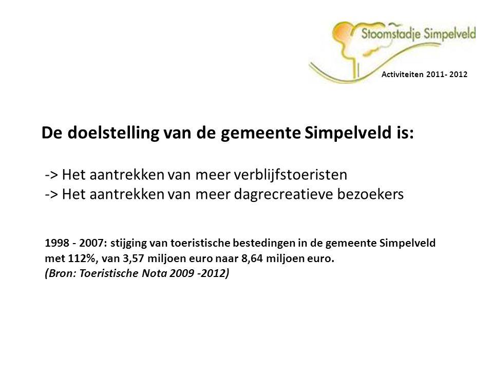 Activiteiten 2011- 2012 - Arrangementen - Evenementen - Groene Cluster Simpelveld en routestructuren - PR & Promotie Activiteiten 2011- 2012
