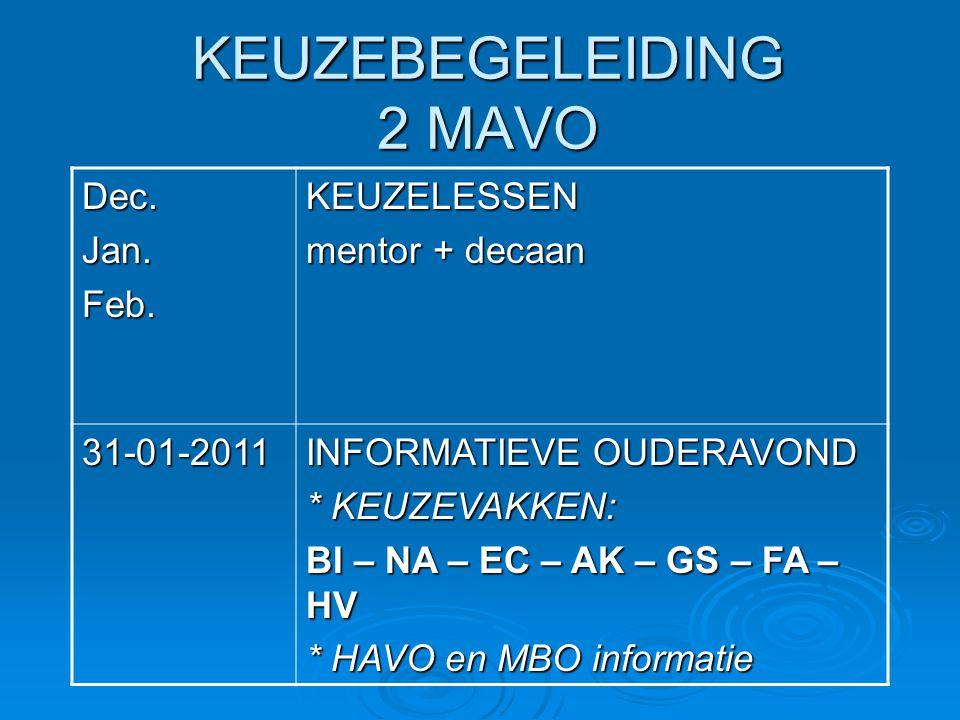 KEUZEBEGELEIDING 2 MAVO Dec.Jan.Feb.KEUZELESSEN mentor + decaan 31-01-2011 INFORMATIEVE OUDERAVOND * KEUZEVAKKEN: BI – NA – EC – AK – GS – FA – HV * H