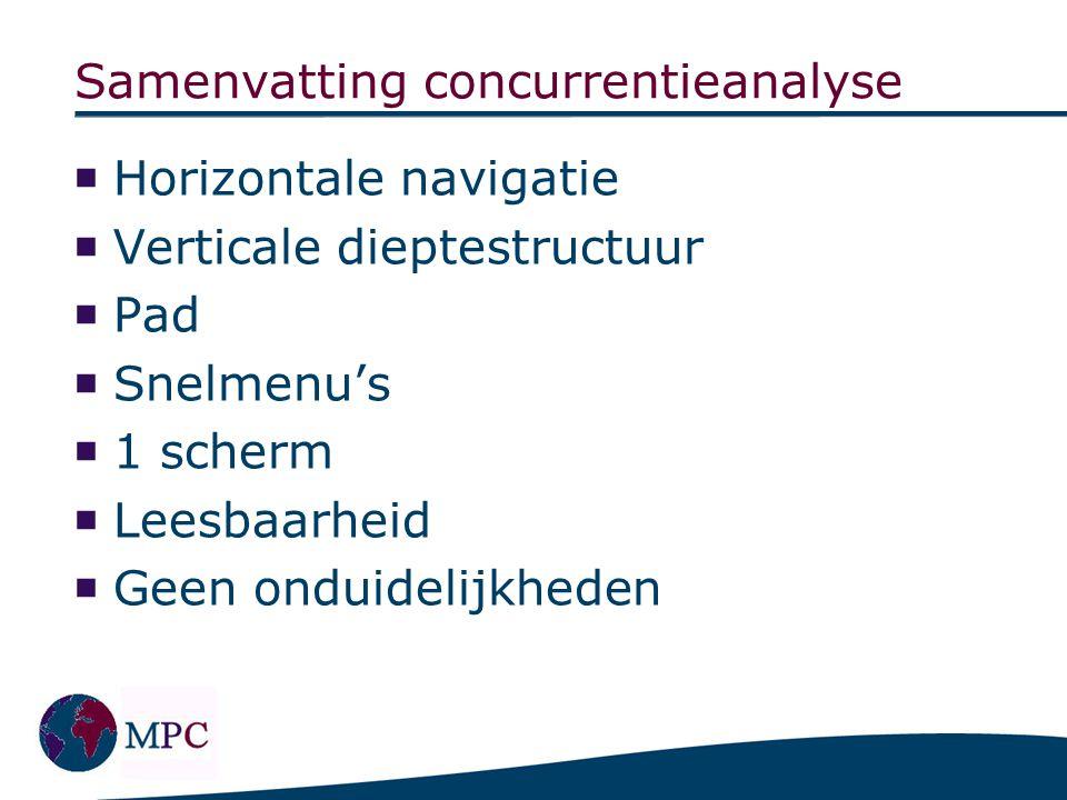 Samenvatting concurrentieanalyse  Horizontale navigatie  Verticale dieptestructuur  Pad  Snelmenu's  1 scherm  Leesbaarheid  Geen onduidelijkhe