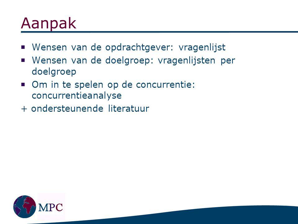 Student  Profiel: Studenten die reeds ingeschreven zijn voor MPC  Doel: informeren