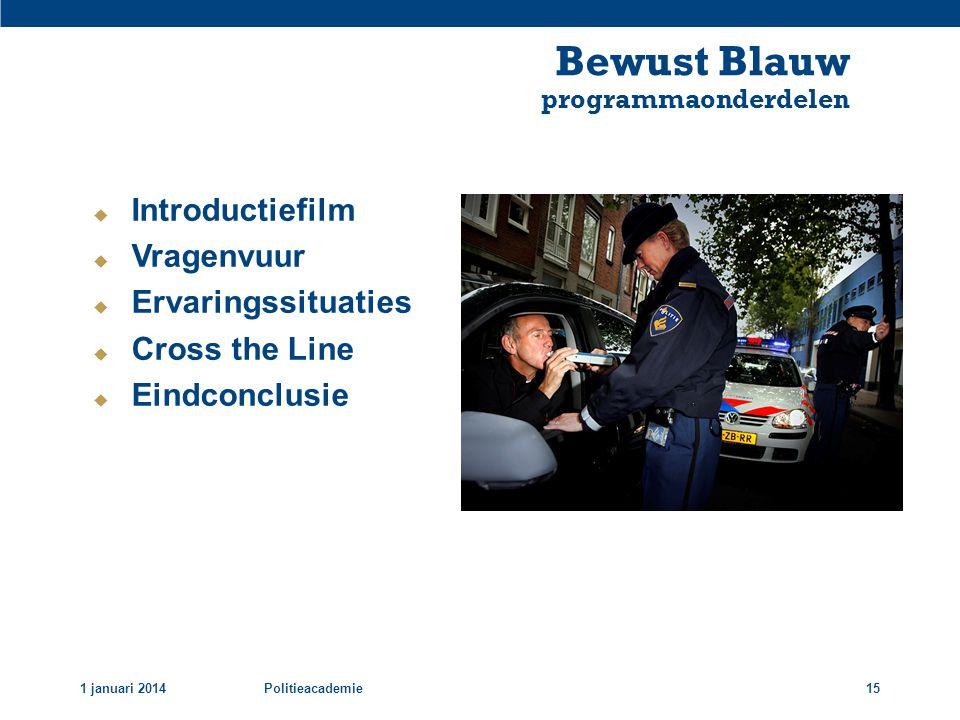 Bewust Blauw programmaonderdelen 1 januari 2014Politieacademie15  Introductiefilm  Vragenvuur  Ervaringssituaties  Cross the Line  Eindconclusie