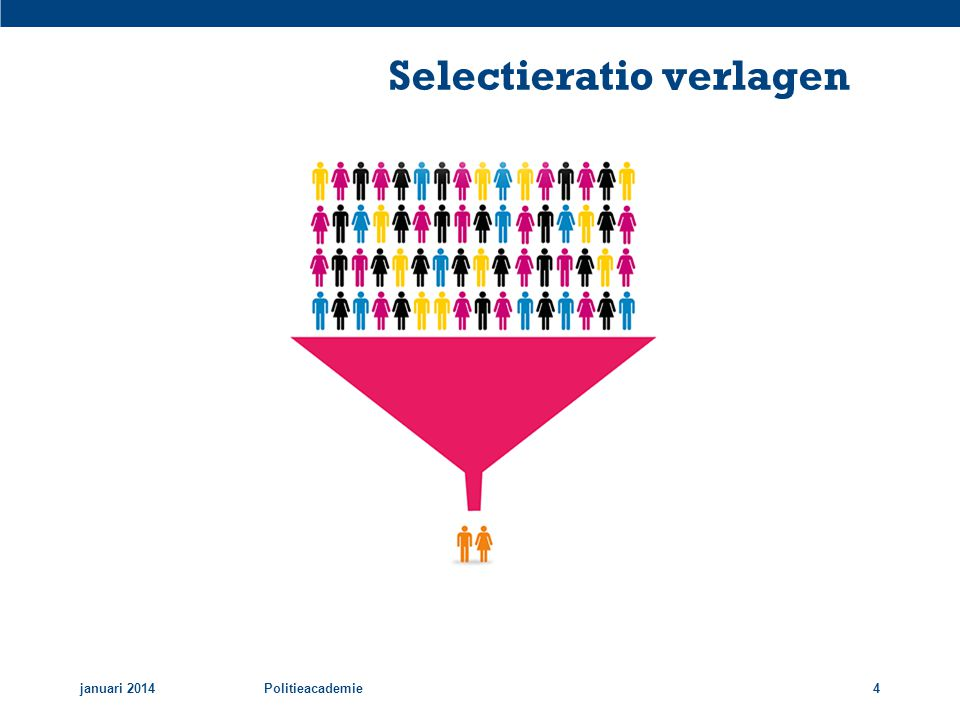 Selectieratio verlagen januari 2014Politieacademie4