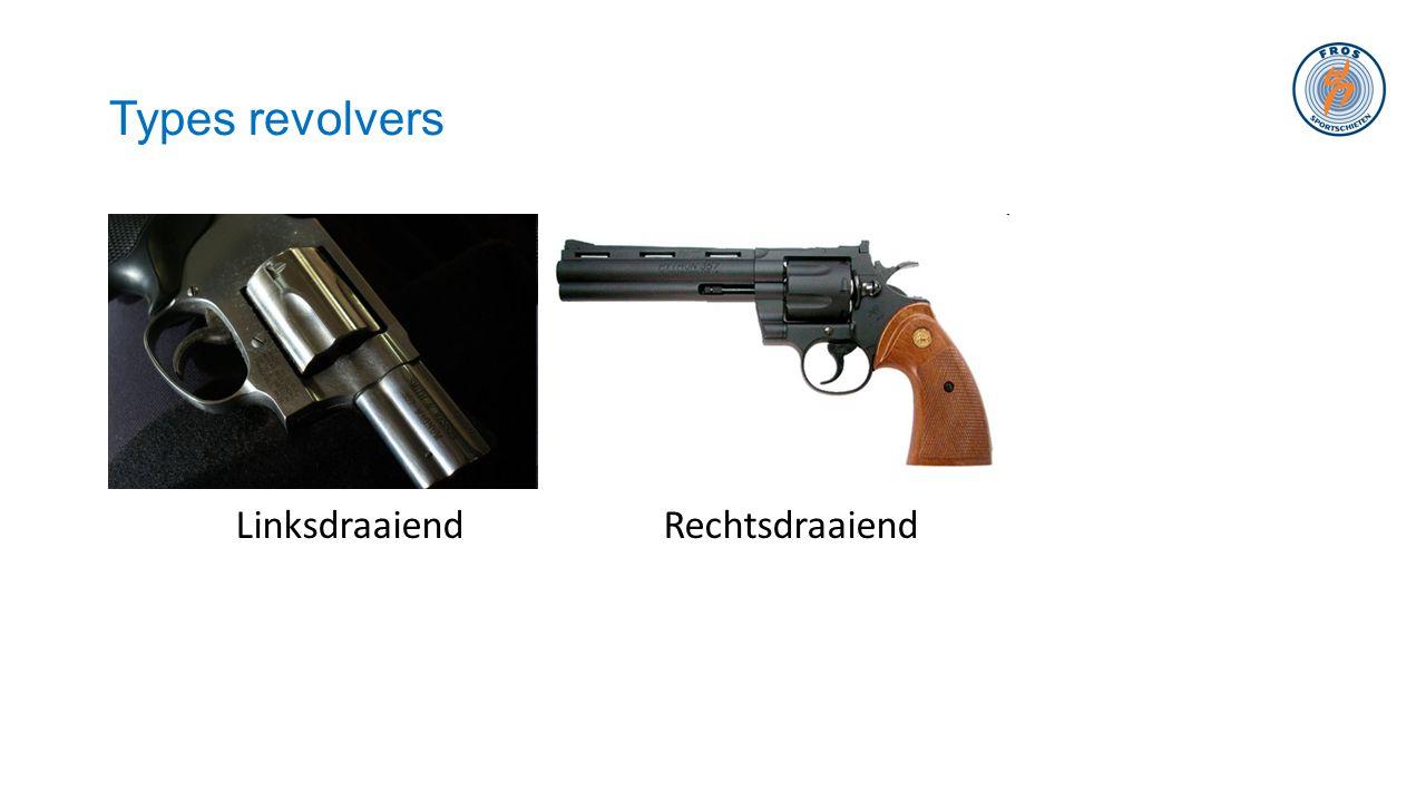 Types revolvers •M•M LinksdraaiendRechtsdraaiend