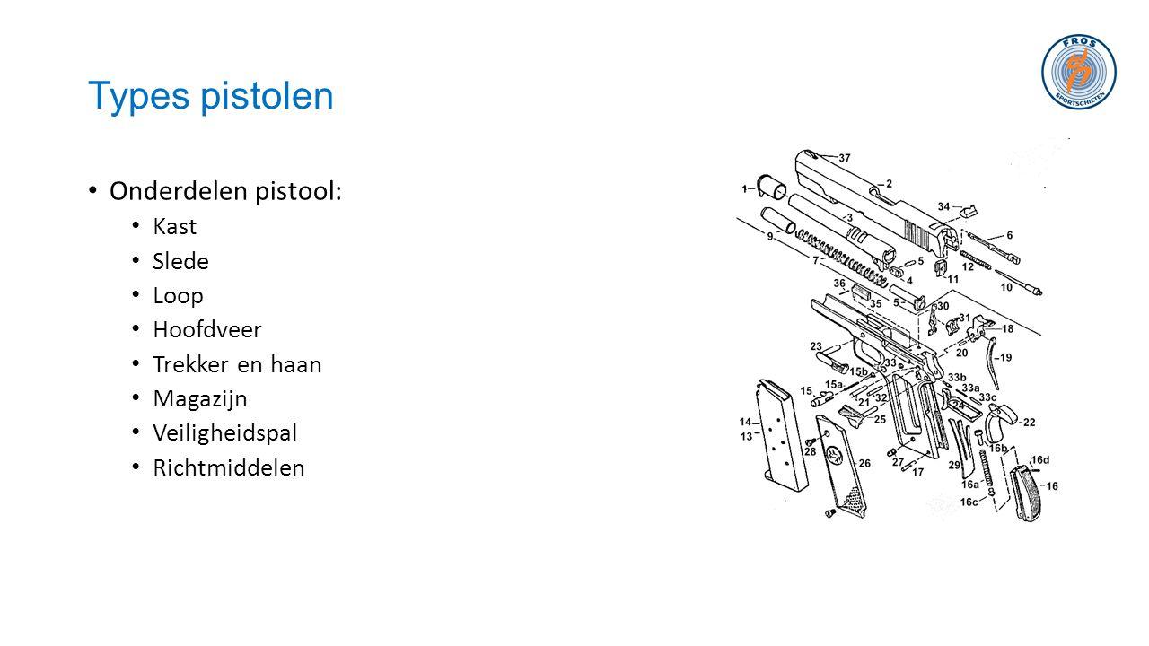 Types pistolen • Onderdelen pistool: • Kast • Slede • Loop • Hoofdveer • Trekker en haan • Magazijn • Veiligheidspal • Richtmiddelen